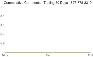 Cummulative Comments 877-778-8319