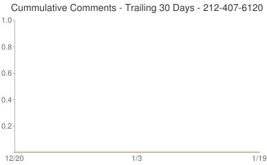 Cummulative Comments 212-407-6120