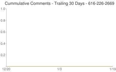 Cummulative Comments 616-226-2669