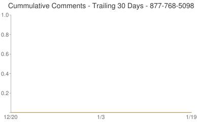 Cummulative Comments 877-768-5098