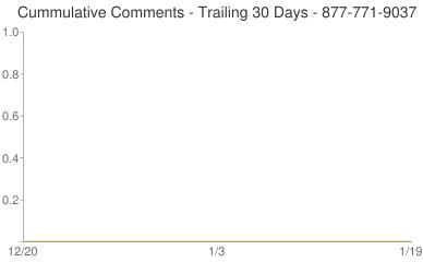 Cummulative Comments 877-771-9037