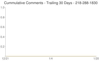 Cummulative Comments 218-288-1830