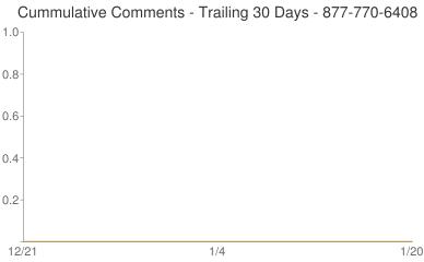 Cummulative Comments 877-770-6408