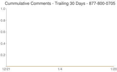 Cummulative Comments 877-800-0705