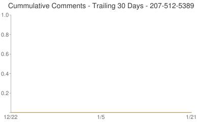 Cummulative Comments 207-512-5389