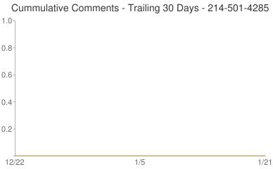 Cummulative Comments 214-501-4285