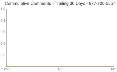 Cummulative Comments 877-700-5557