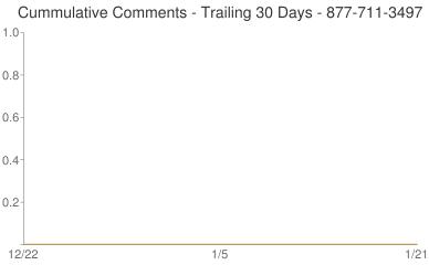 Cummulative Comments 877-711-3497