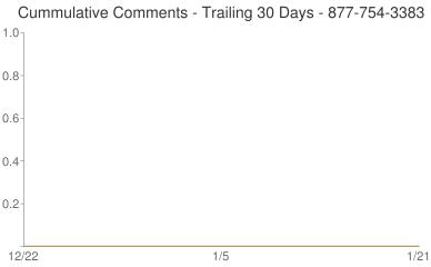 Cummulative Comments 877-754-3383