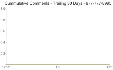 Cummulative Comments 877-777-8995