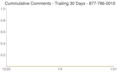 Cummulative Comments 877-786-0010