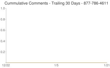 Cummulative Comments 877-786-4611
