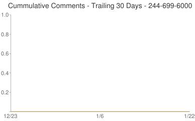 Cummulative Comments 244-699-6000