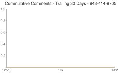 Cummulative Comments 843-414-8705