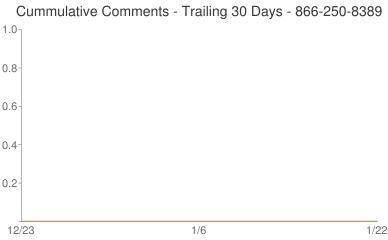 Cummulative Comments 866-250-8389