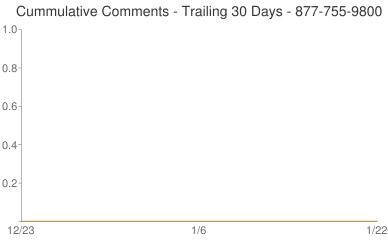 Cummulative Comments 877-755-9800