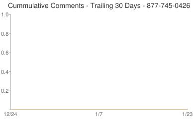 Cummulative Comments 877-745-0426