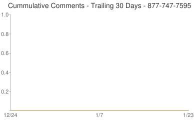 Cummulative Comments 877-747-7595