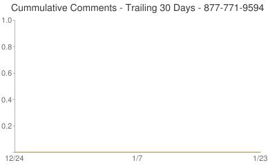 Cummulative Comments 877-771-9594