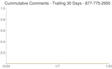 Cummulative Comments 877-775-2955