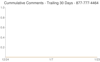 Cummulative Comments 877-777-4464