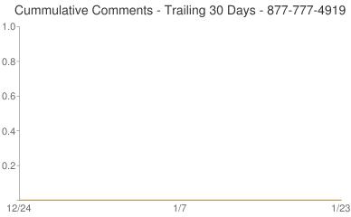 Cummulative Comments 877-777-4919