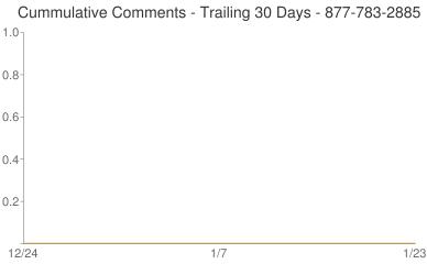 Cummulative Comments 877-783-2885