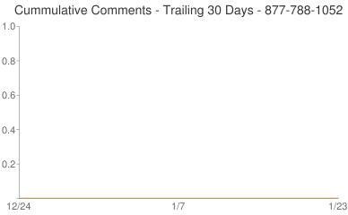 Cummulative Comments 877-788-1052