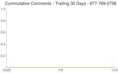 Cummulative Comments 877-769-0758
