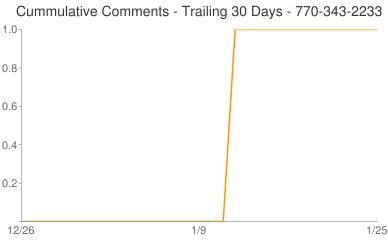 Cummulative Comments 770-343-2233