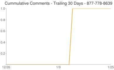 Cummulative Comments 877-778-8639