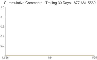 Cummulative Comments 877-681-5560