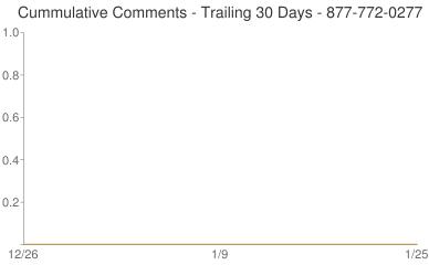 Cummulative Comments 877-772-0277
