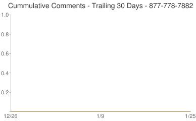 Cummulative Comments 877-778-7882