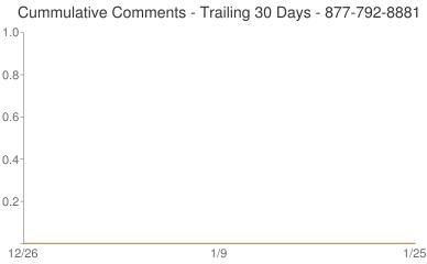 Cummulative Comments 877-792-8881