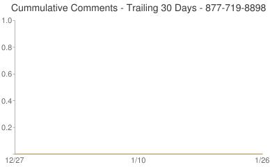 Cummulative Comments 877-719-8898