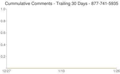 Cummulative Comments 877-741-5935