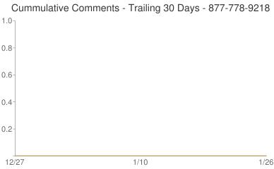 Cummulative Comments 877-778-9218