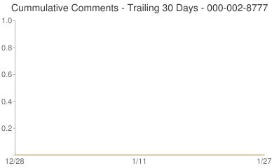 Cummulative Comments 000-002-8777