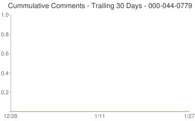 Cummulative Comments 000-044-0779