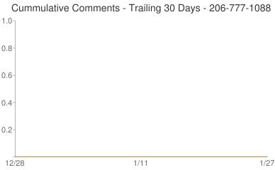 Cummulative Comments 206-777-1088