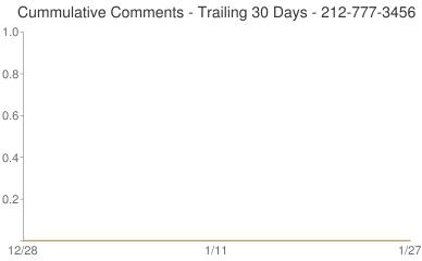 Cummulative Comments 212-777-3456