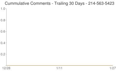 Cummulative Comments 214-563-5423