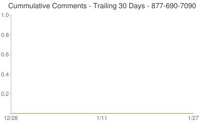 Cummulative Comments 877-690-7090