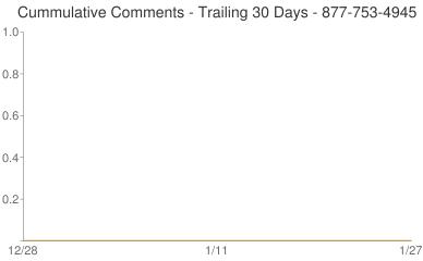 Cummulative Comments 877-753-4945