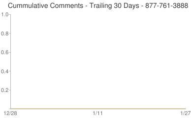 Cummulative Comments 877-761-3888
