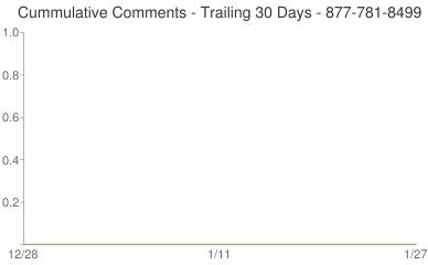 Cummulative Comments 877-781-8499