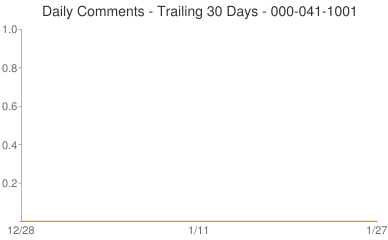 Daily Comments 000-041-1001