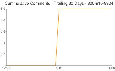 Cummulative Comments 800-915-9904
