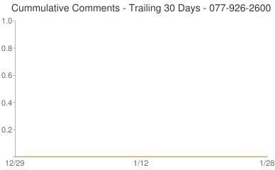 Cummulative Comments 077-926-2600
